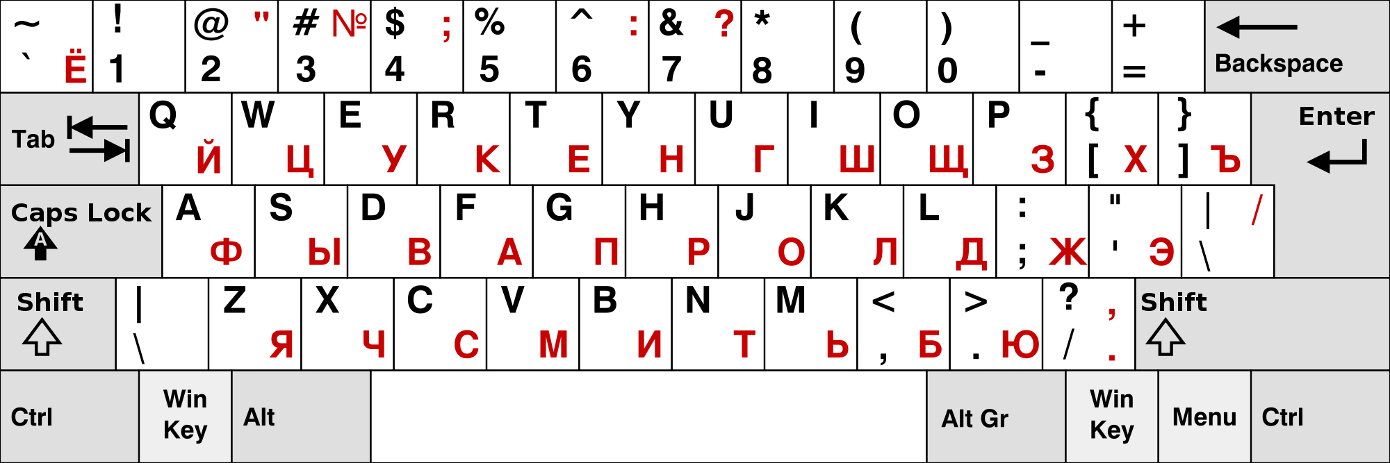 How to install the cyrillic keyboard on your computer or phone russian keyboard layout aljukfo Choice Image